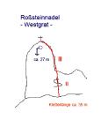 Klettergipfel Roßsteinnadel Westgrat Topo